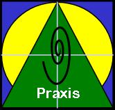Praxis - putting theory into practice